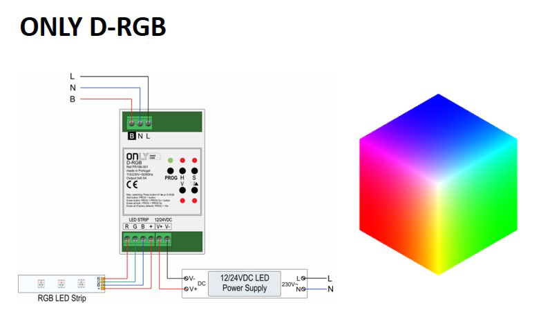 D RGB ONLY