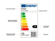 Lâmpadas têm nova etiqueta energética